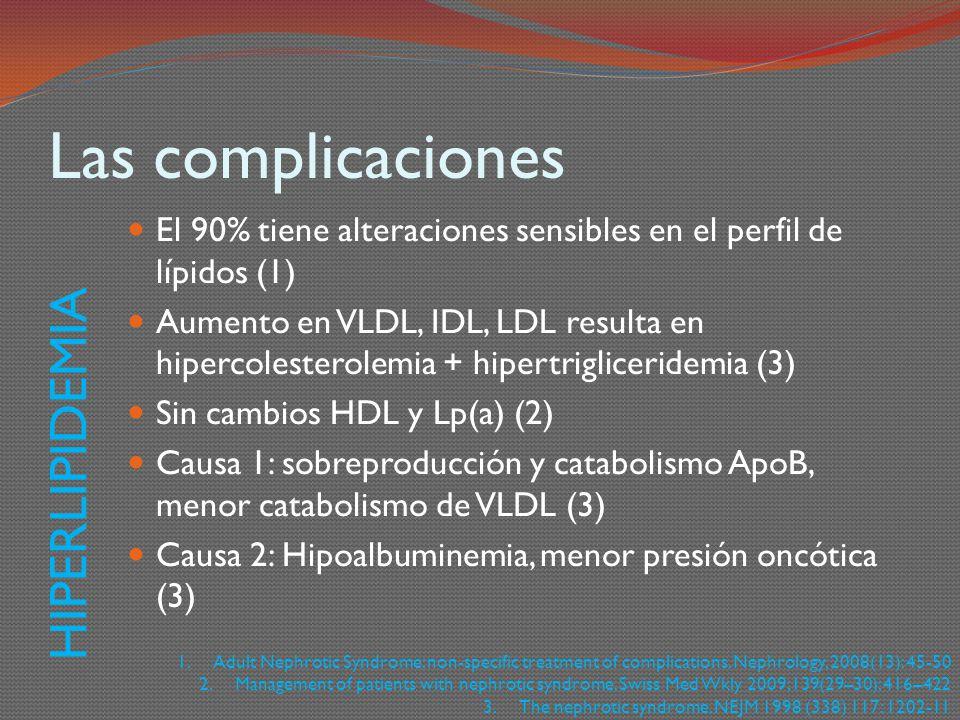 Las complicaciones HIPERLIPIDEMIA