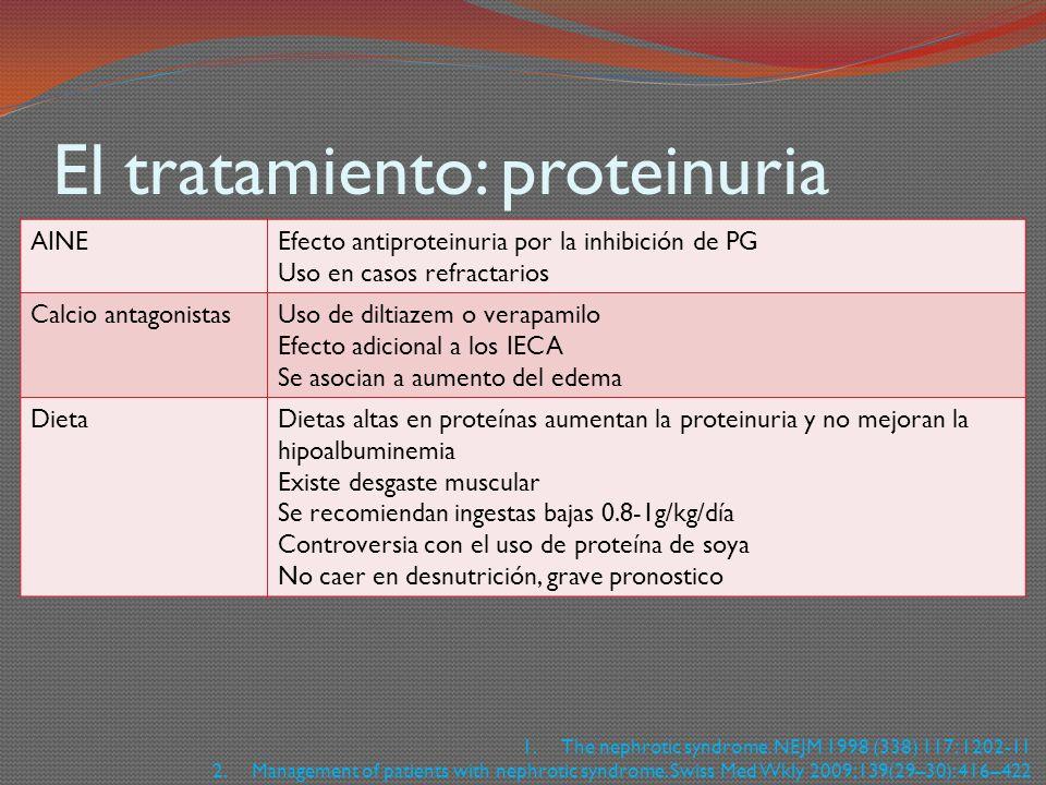 El tratamiento: proteinuria