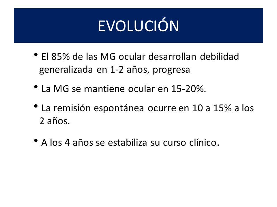 EVOLUCIÓN El 85% de las MG ocular desarrollan debilidad generalizada en 1-2 años, progresa. La MG se mantiene ocular en 15-20%.