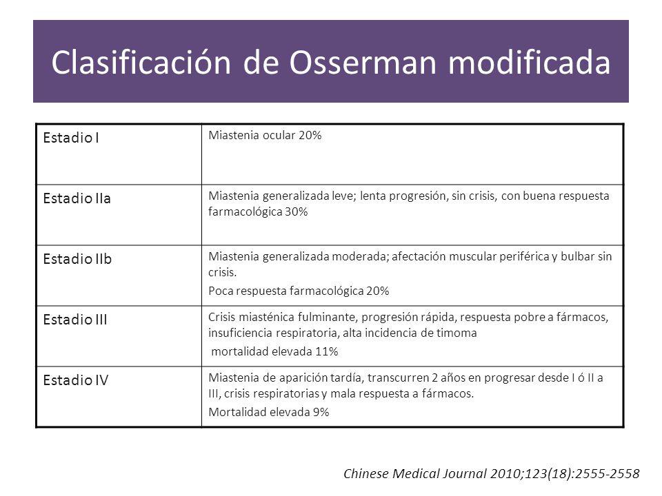 Clasificación de Osserman modificada