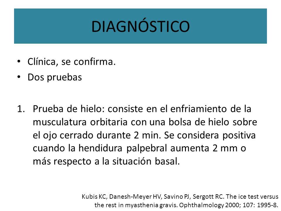 DIAGNÓSTICO Clínica, se confirma. Dos pruebas