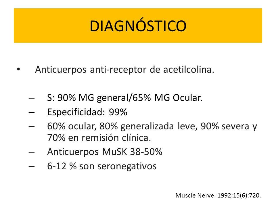 DIAGNÓSTICO Anticuerpos anti-receptor de acetilcolina.