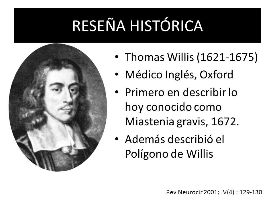RESEÑA HISTÓRICA Thomas Willis (1621-1675) Médico Inglés, Oxford