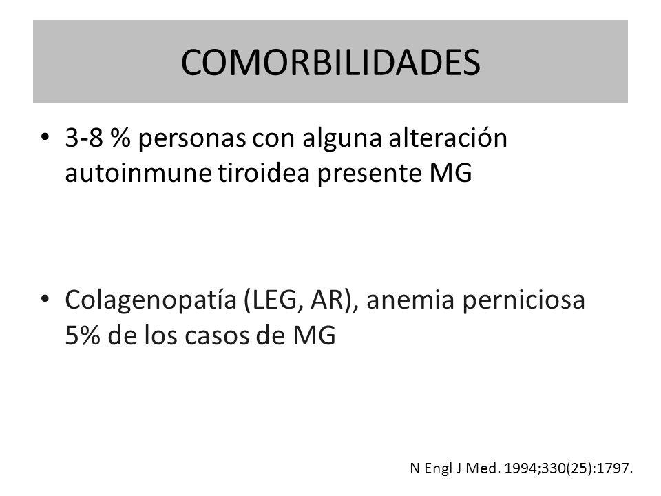 COMORBILIDADES 3-8 % personas con alguna alteración autoinmune tiroidea presente MG.