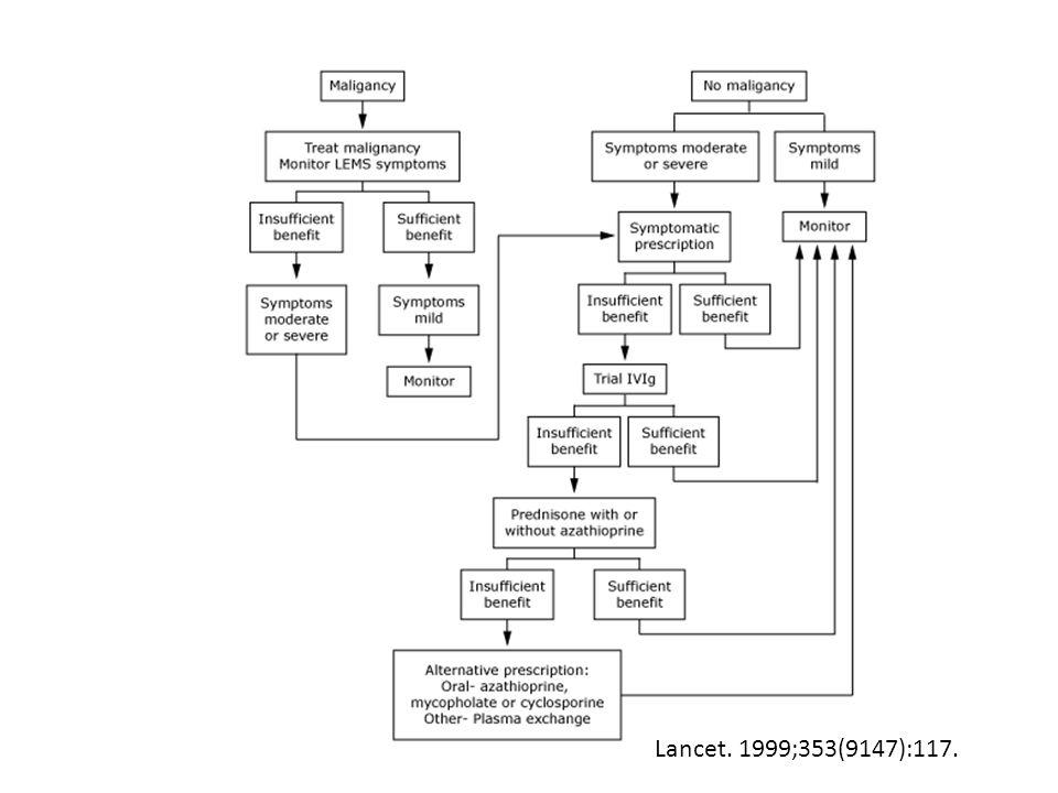 Lancet. 1999;353(9147):117.