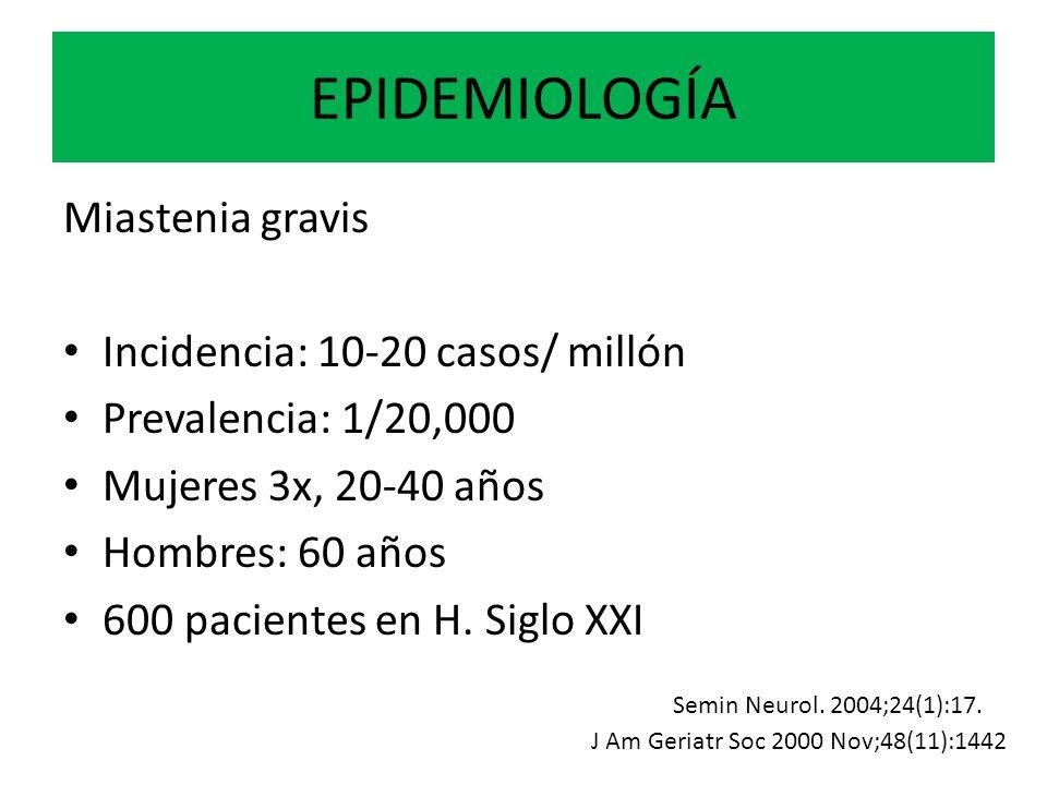 EPIDEMIOLOGÍA Miastenia gravis Incidencia: 10-20 casos/ millón