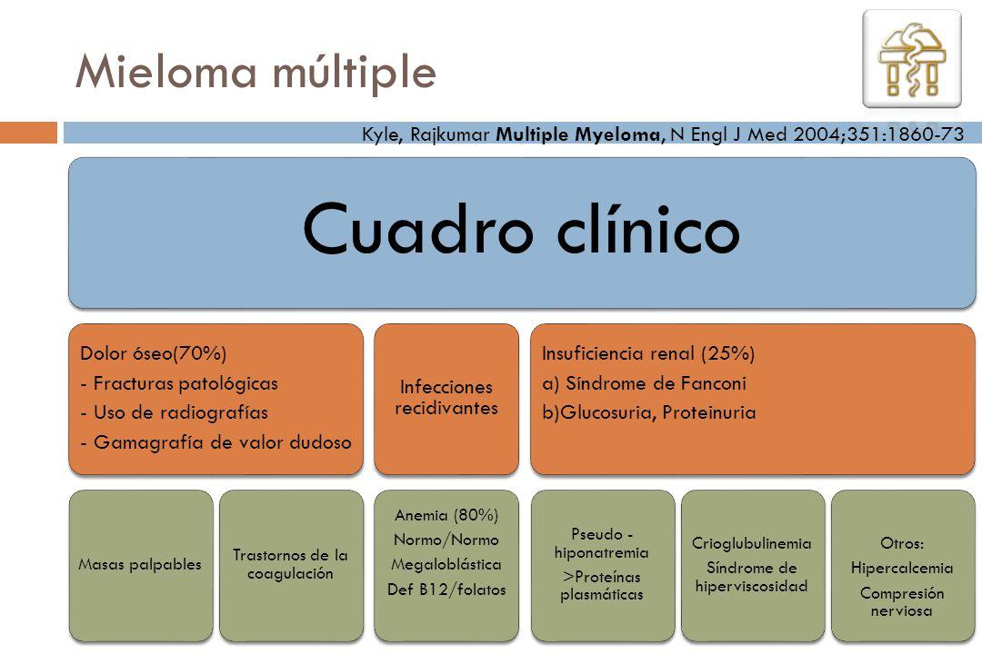 Mieloma múltiple Kyle, Rajkumar Multiple Myeloma, N Engl J Med 2004;351:1860-73. Cuadro clínico. - Gamagrafía de valor dudoso.