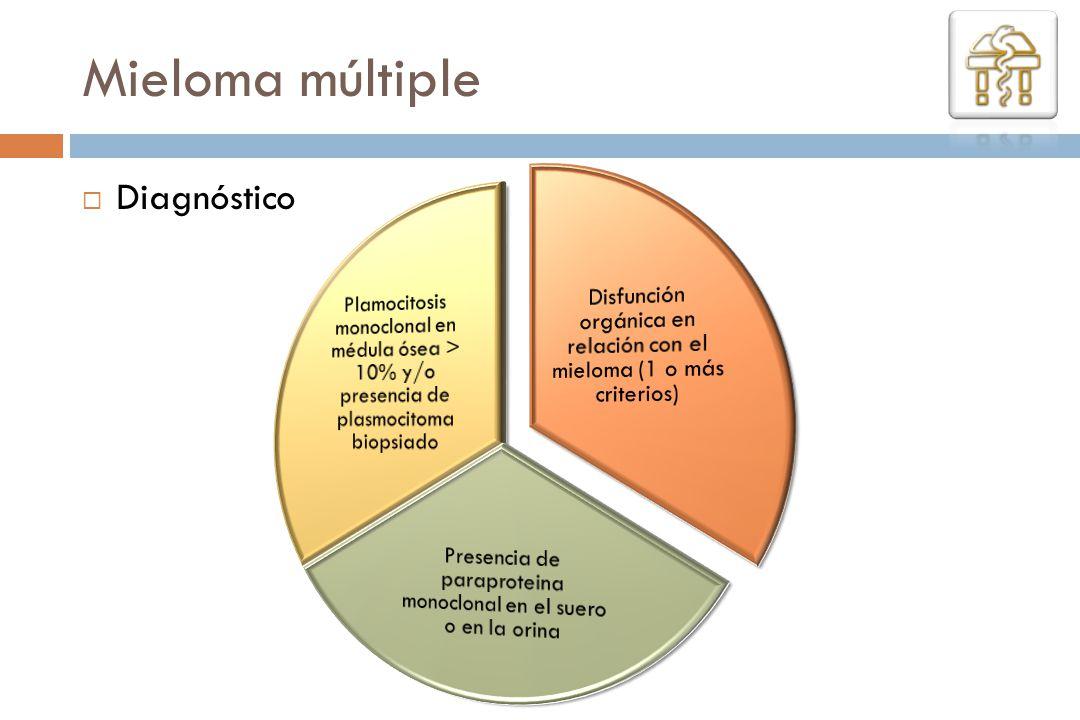 Mieloma múltiple Diagnóstico