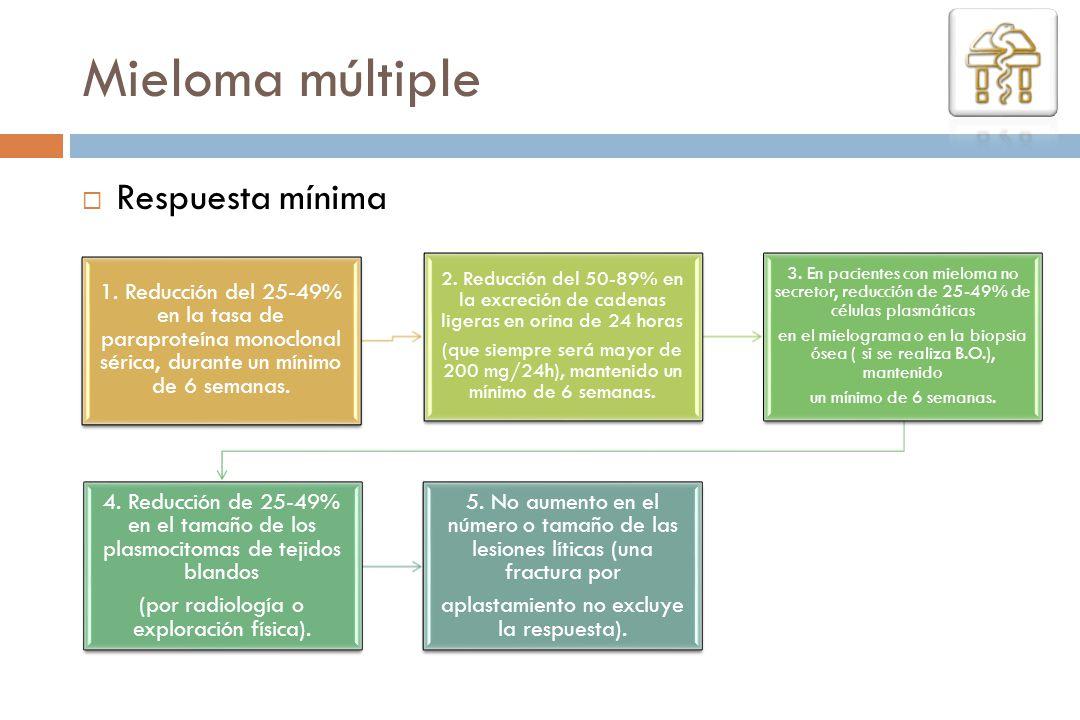 Mieloma múltiple Respuesta mínima
