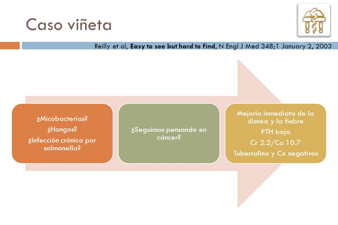 Caso viñeta Reilly et al, Easy to see but hard to find, N Engl J Med 348;1 January 2, 2003. ¿Infección crónica por salmonella