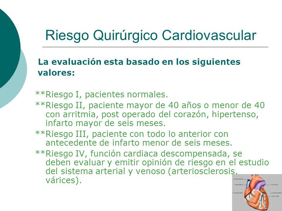Riesgo Quirúrgico Cardiovascular