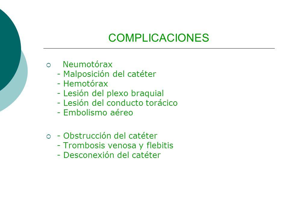 COMPLICACIONES Neumotórax - Malposición del catéter - Hemotórax - Lesión del plexo braquial - Lesión del conducto torácico - Embolismo aéreo.