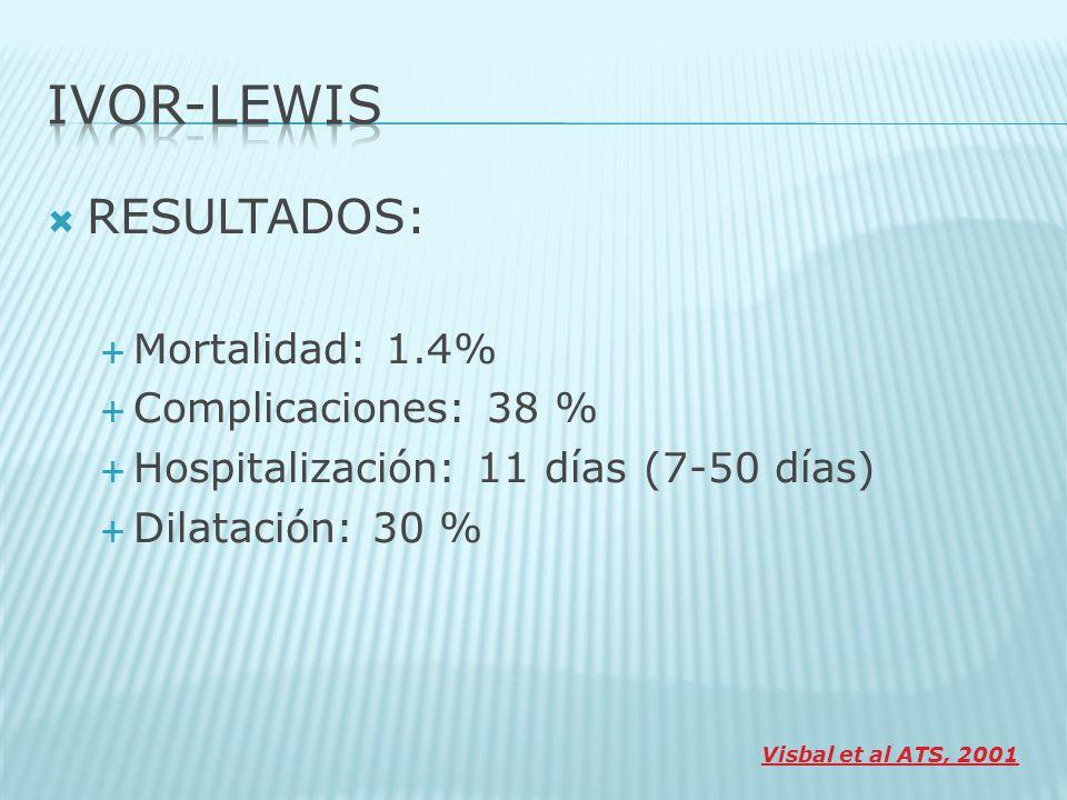 IVOR-LEWIS RESULTADOS: Mortalidad: 1.4% Complicaciones: 38 %