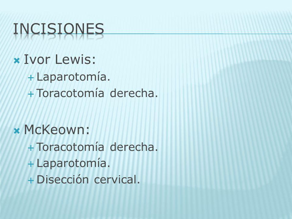 INCISIONES Ivor Lewis: McKeown: Laparotomía. Toracotomía derecha.
