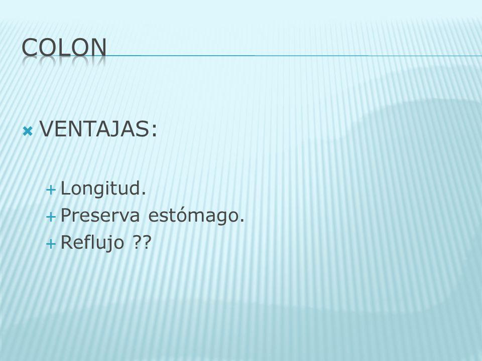 COLON VENTAJAS: Longitud. Preserva estómago. Reflujo