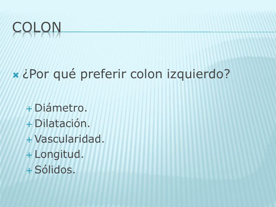 COLON ¿Por qué preferir colon izquierdo Diámetro. Dilatación.