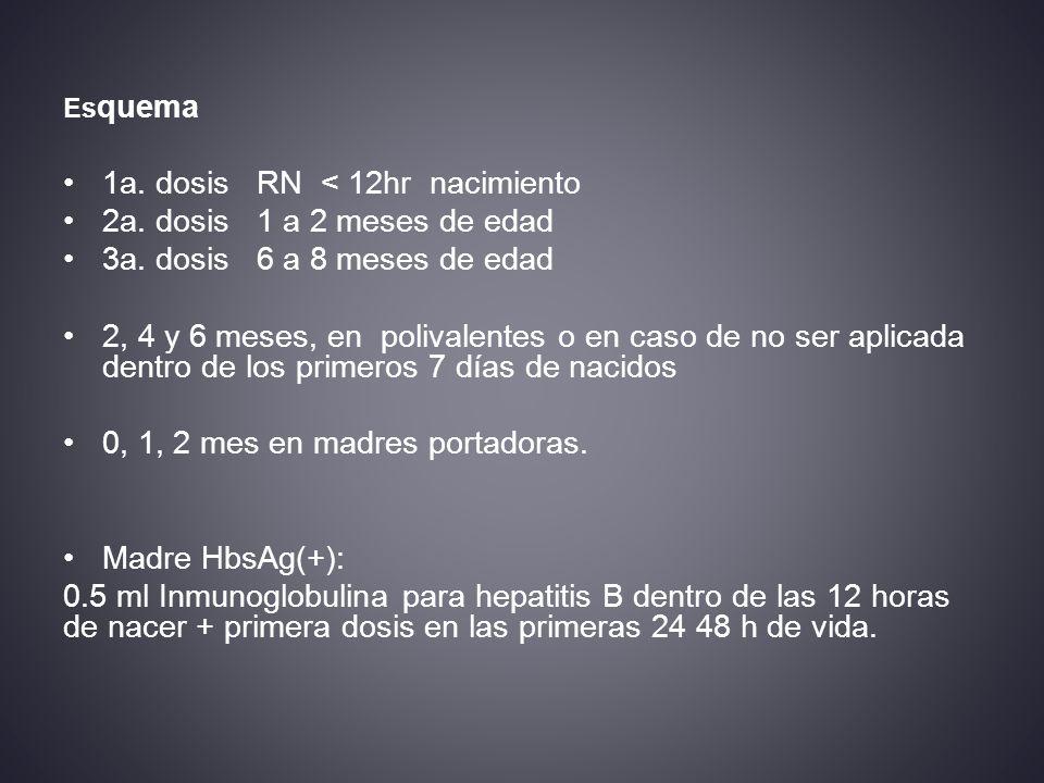 1a. dosis RN < 12hr nacimiento 2a. dosis 1 a 2 meses de edad