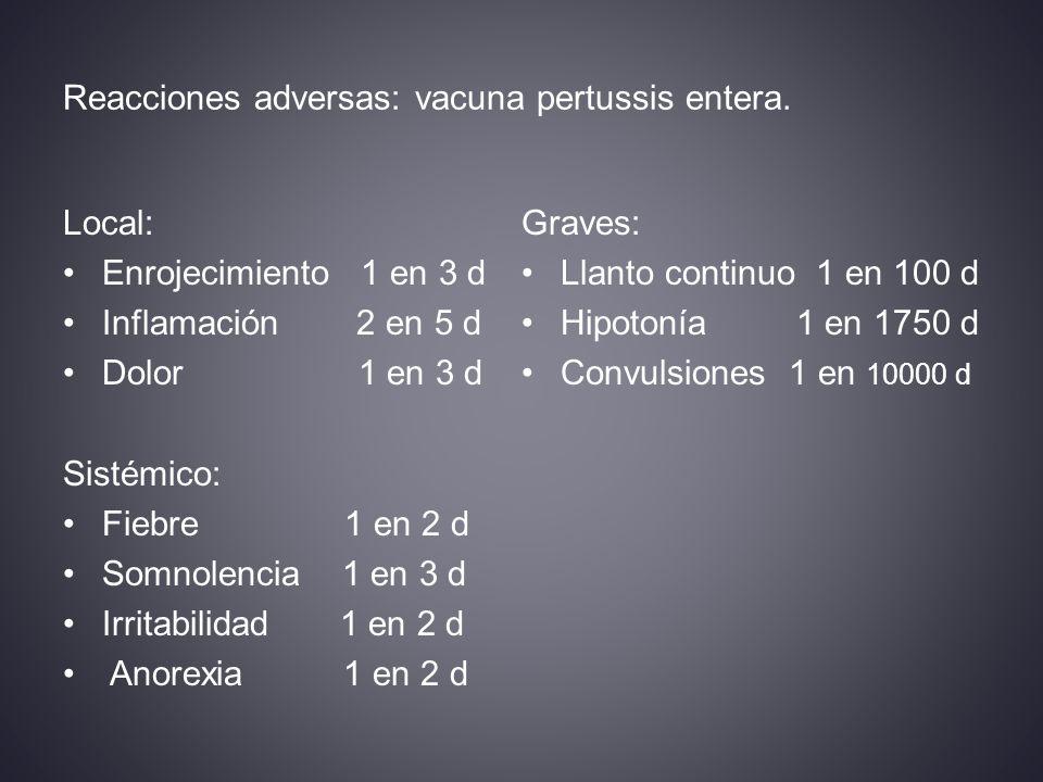 Reacciones adversas: vacuna pertussis entera.