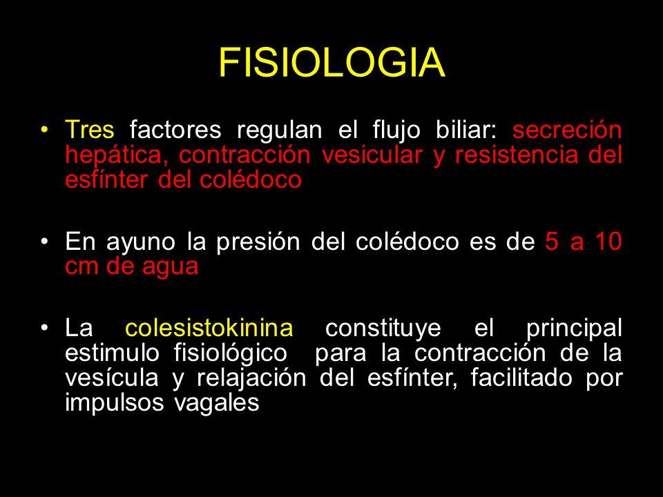 FISIOLOGIA Tres factores regulan el flujo biliar: secreción hepática, contracción vesicular y resistencia del esfínter del colédoco.