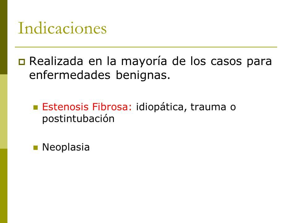 Indicaciones Realizada en la mayoría de los casos para enfermedades benignas. Estenosis Fibrosa: idiopática, trauma o postintubación.