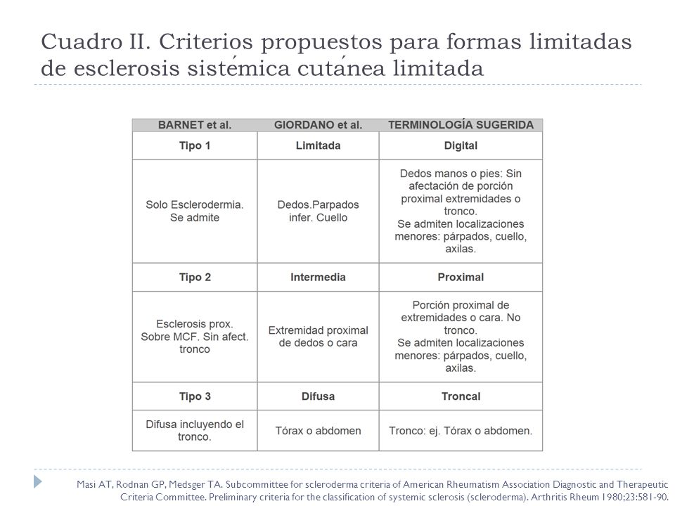 Cuadro II. Criterios propuestos para formas limitadas de esclerosis sistémica cutánea limitada