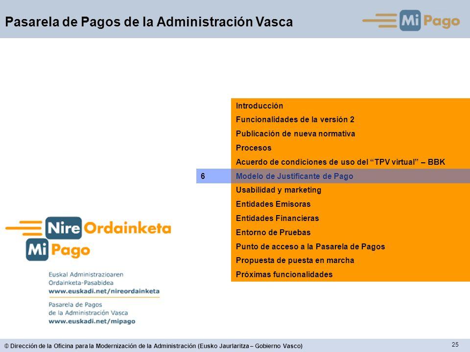 IntroducciónFuncionalidades de la versión 2. Publicación de nueva normativa. Procesos. Acuerdo de condiciones de uso del TPV virtual – BBK.
