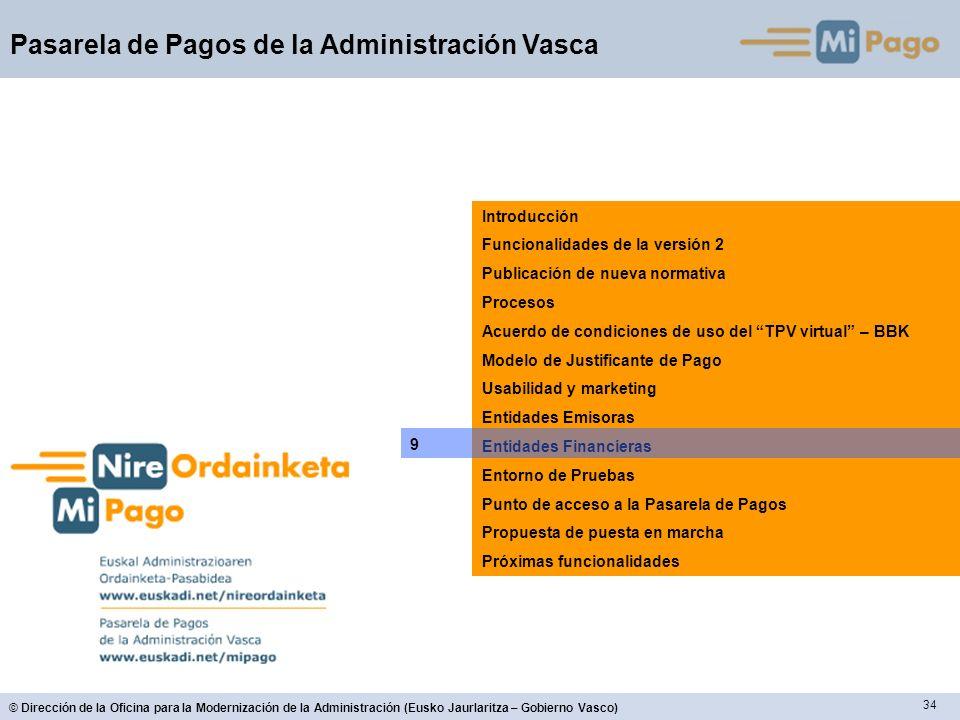 Introducción Funcionalidades de la versión 2. Publicación de nueva normativa. Procesos. Acuerdo de condiciones de uso del TPV virtual – BBK.