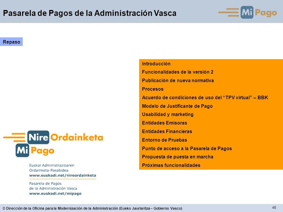 RepasoIntroducción. Funcionalidades de la versión 2. Publicación de nueva normativa. Procesos. Acuerdo de condiciones de uso del TPV virtual – BBK.