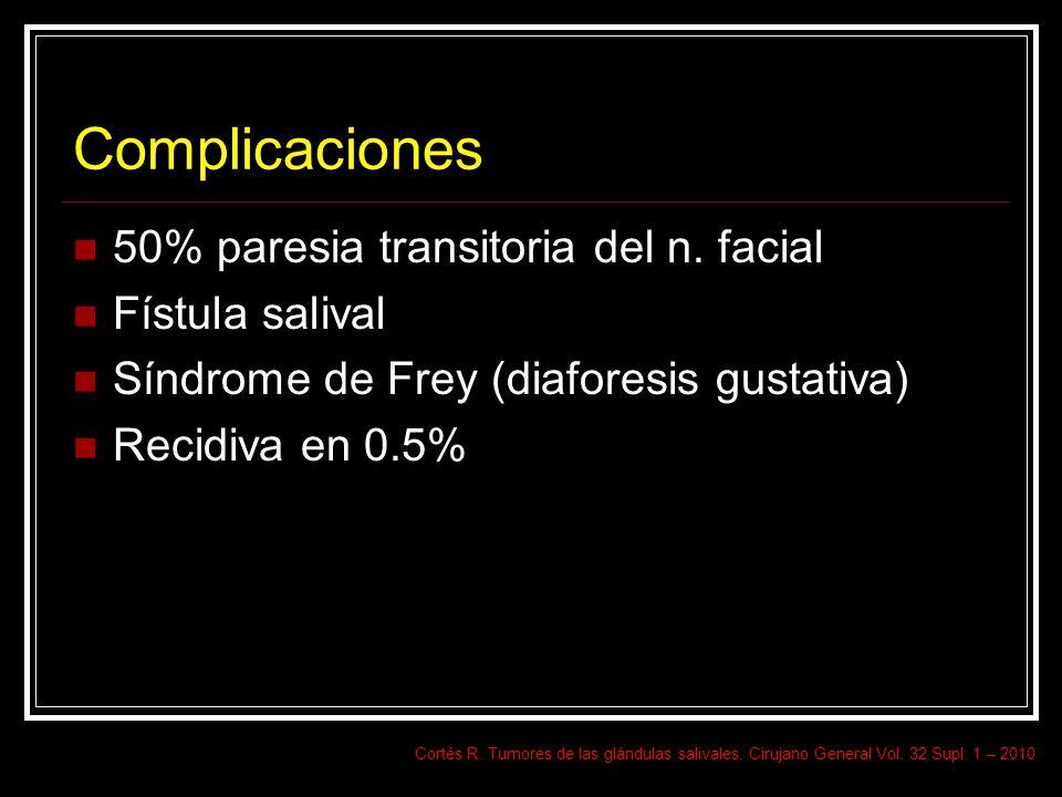 Complicaciones 50% paresia transitoria del n. facial Fístula salival