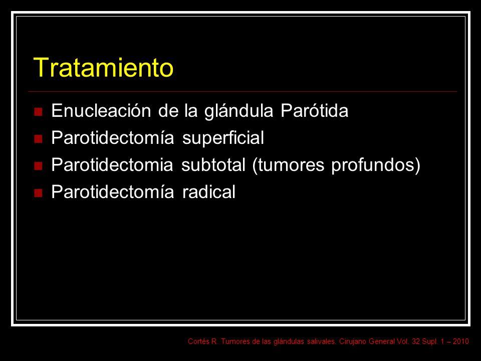 Tratamiento Enucleación de la glándula Parótida