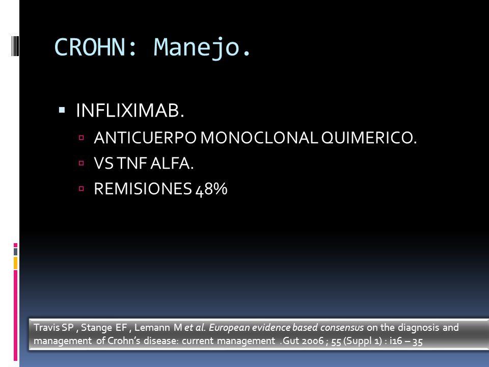 CROHN: Manejo. INFLIXIMAB. ANTICUERPO MONOCLONAL QUIMERICO.