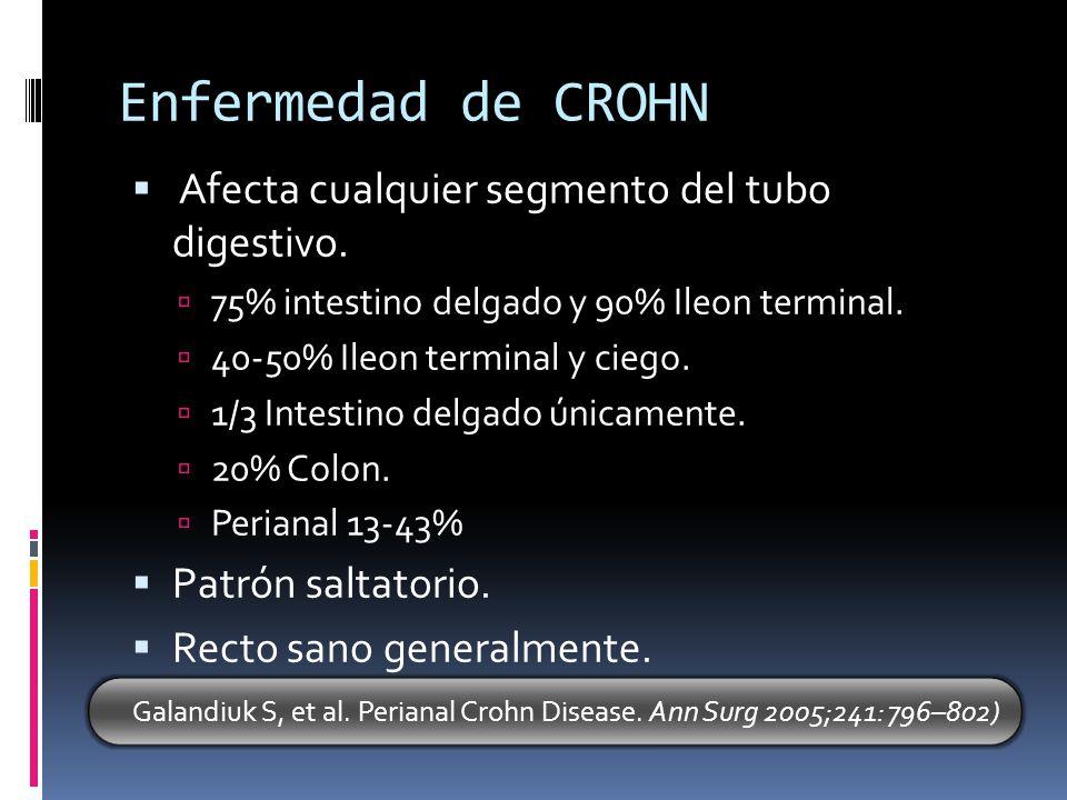 Enfermedad de CROHN Afecta cualquier segmento del tubo digestivo.