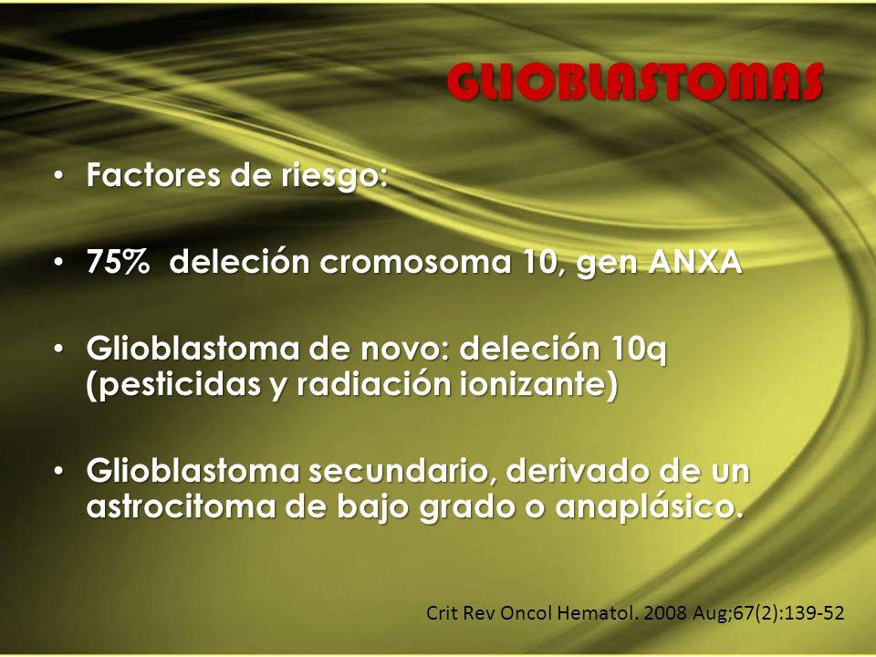 GLIOBLASTOMAS Factores de riesgo: 75% deleción cromosoma 10, gen ANXA