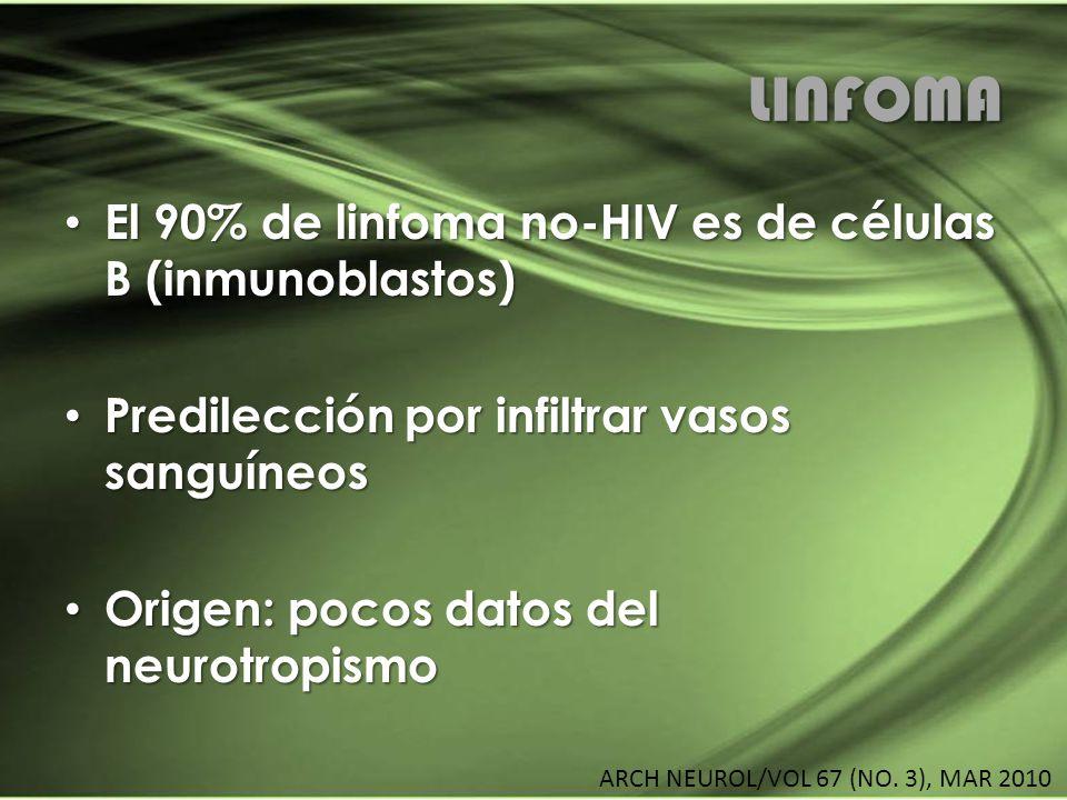 LINFOMA El 90% de linfoma no-HIV es de células B (inmunoblastos)