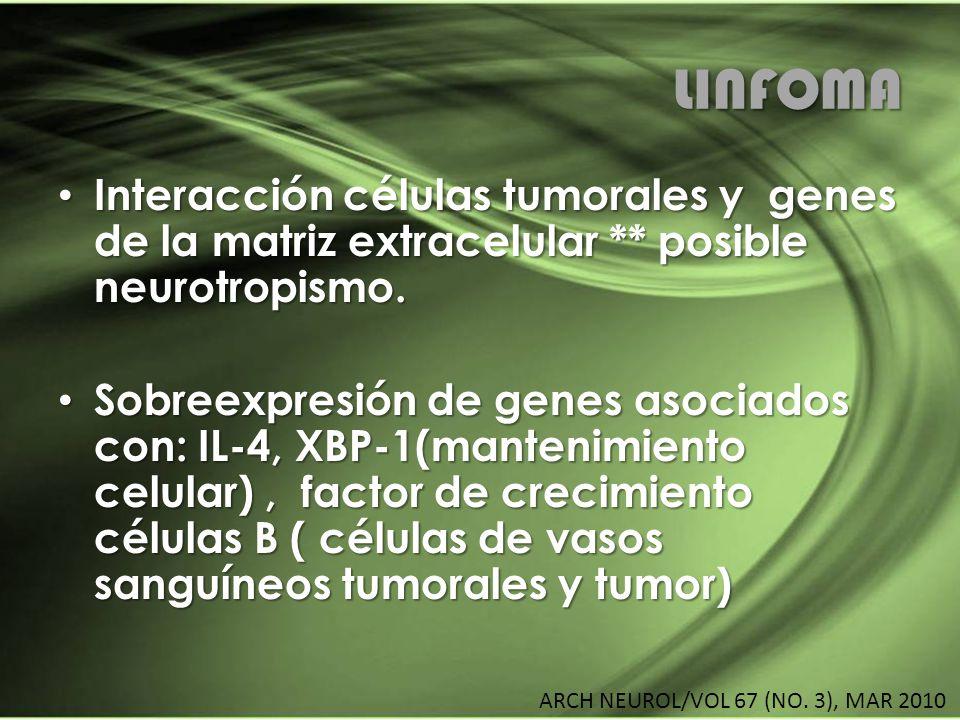 LINFOMA Interacción células tumorales y genes de la matriz extracelular ** posible neurotropismo.