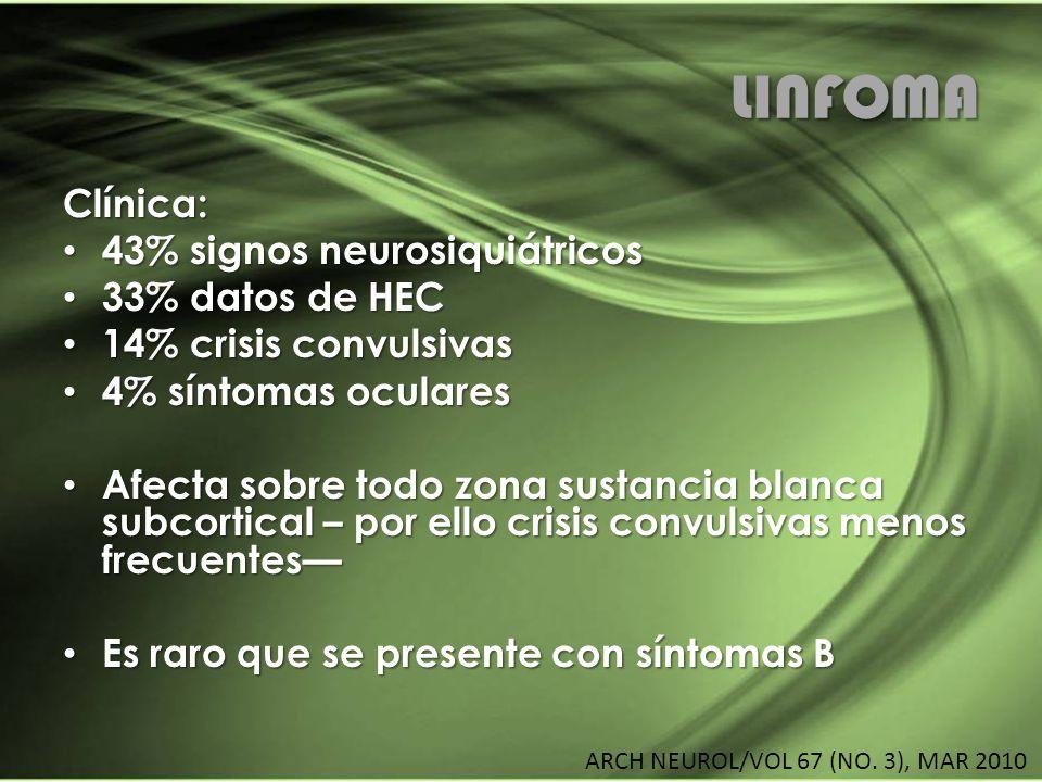 LINFOMA Clínica: 43% signos neurosiquiátricos 33% datos de HEC