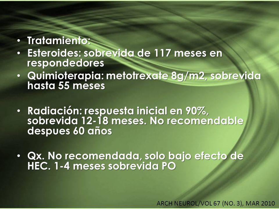 Esteroides: sobrevida de 117 meses en respondedores