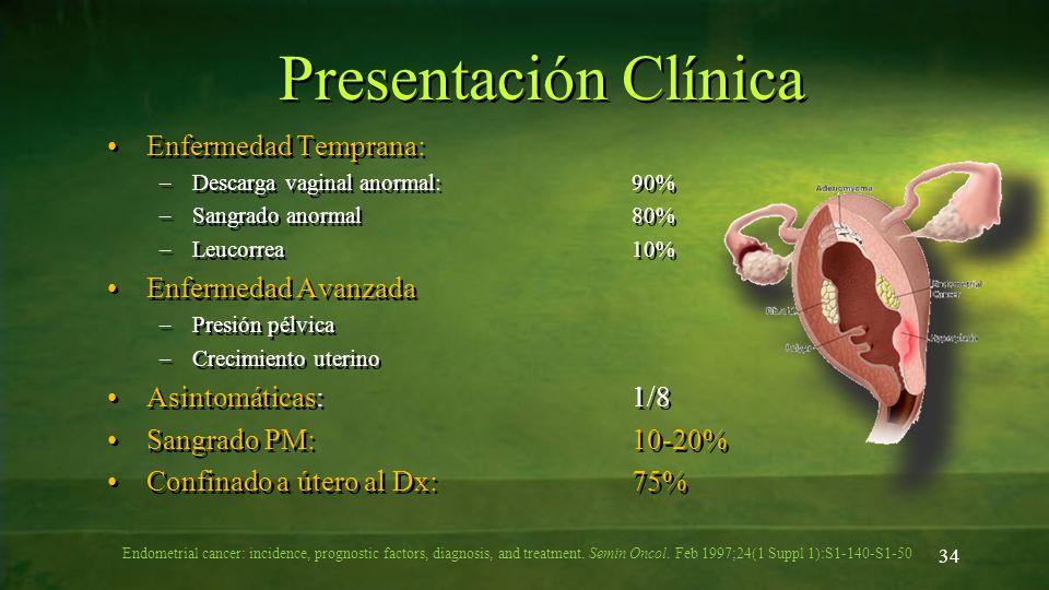Presentación Clínica Enfermedad Temprana: Enfermedad Avanzada