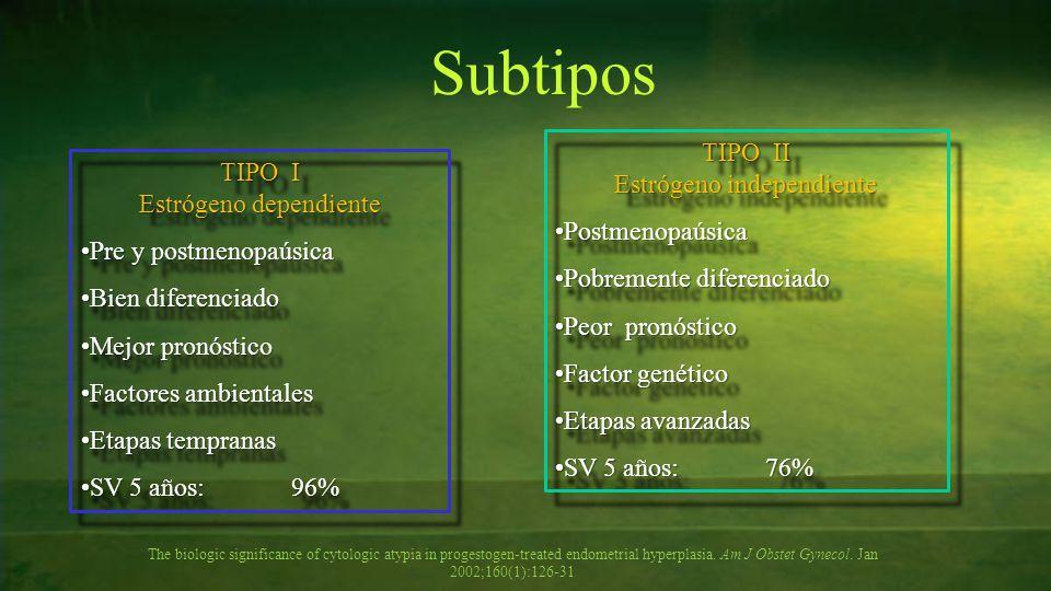 Subtipos TIPO II Estrógeno independiente TIPO I Postmenopaúsica