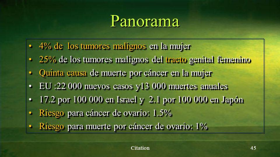 Panorama 4% de los tumores malignos en la mujer
