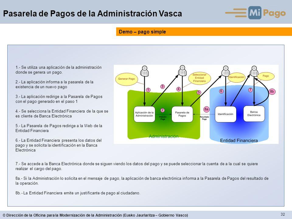 Demo – pago simple 1.- Se utiliza una aplicación de la administración donde se genera un pago.