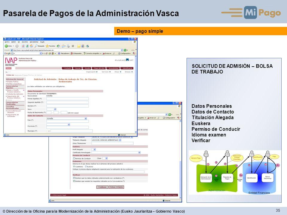 Demo – pago simple SOLICITUD DE ADMISIÓN – BOLSA DE TRABAJO. Datos Personales. Datos de Contacto.