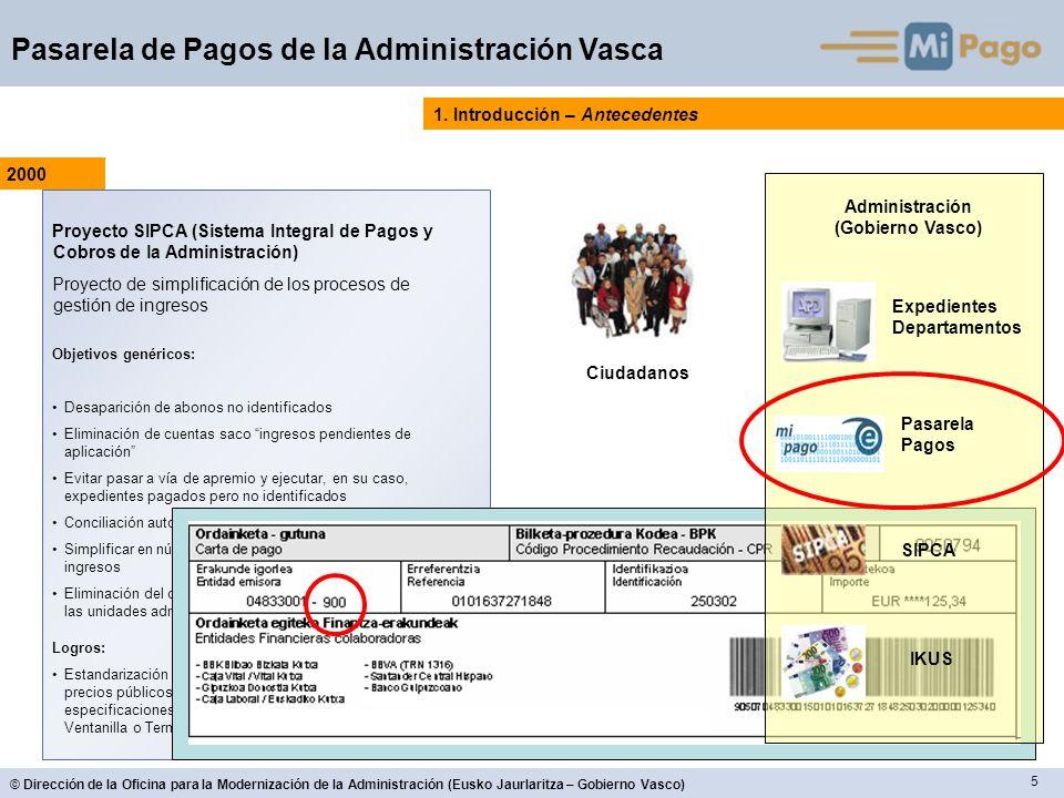 Administración (Gobierno Vasco) Entidades Financieras