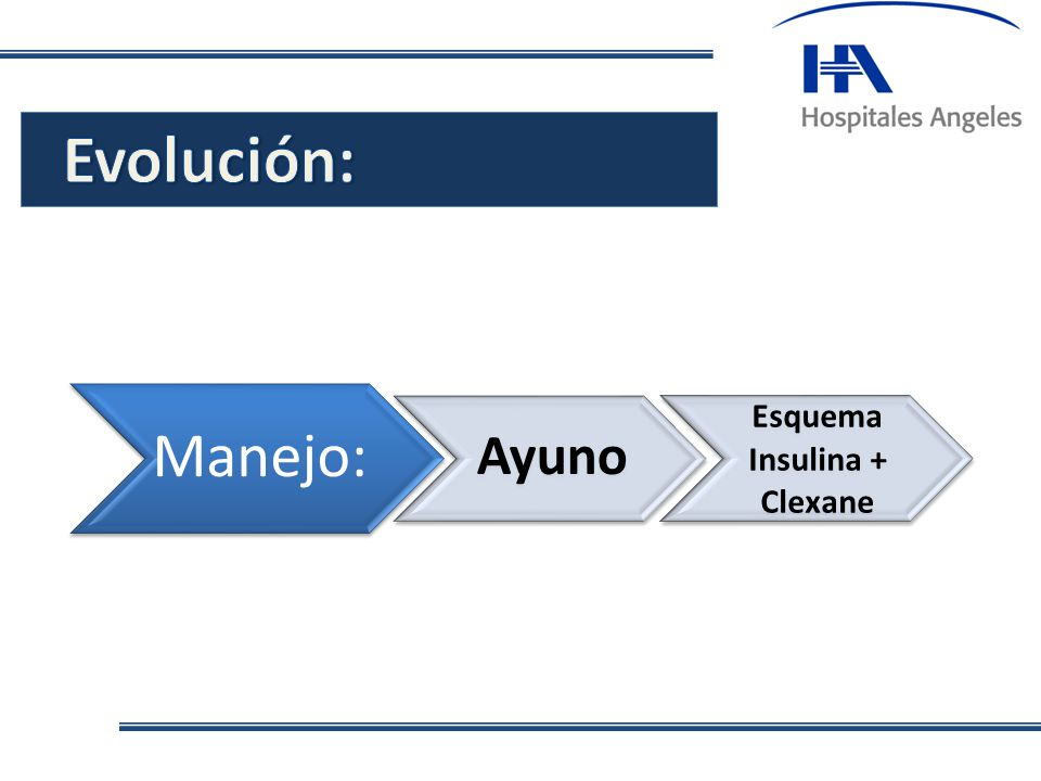 Esquema Insulina + Clexane