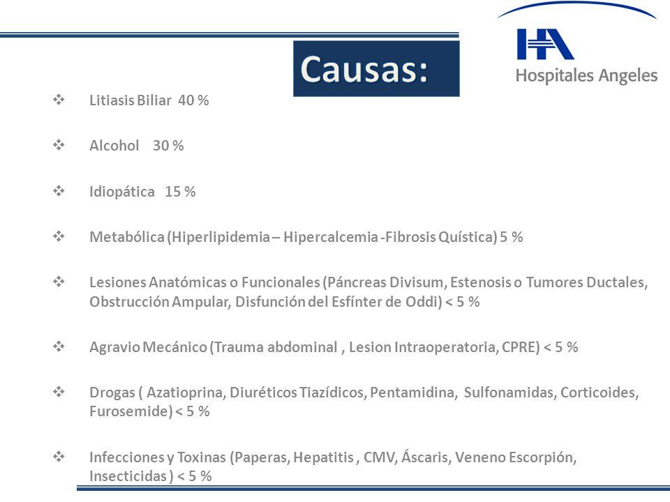 Causas: Litiasis Biliar 40 % Alcohol 30 % Idiopática 15 %