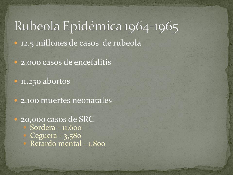 Rubeola Epidémica 1964-1965 12.5 millones de casos de rubeola