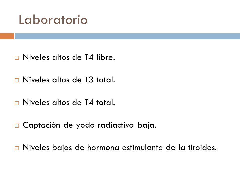 Laboratorio Niveles altos de T4 libre. Niveles altos de T3 total.