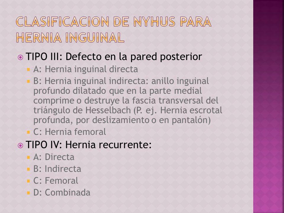 Clasificacion de nyhus para hernia inguinal