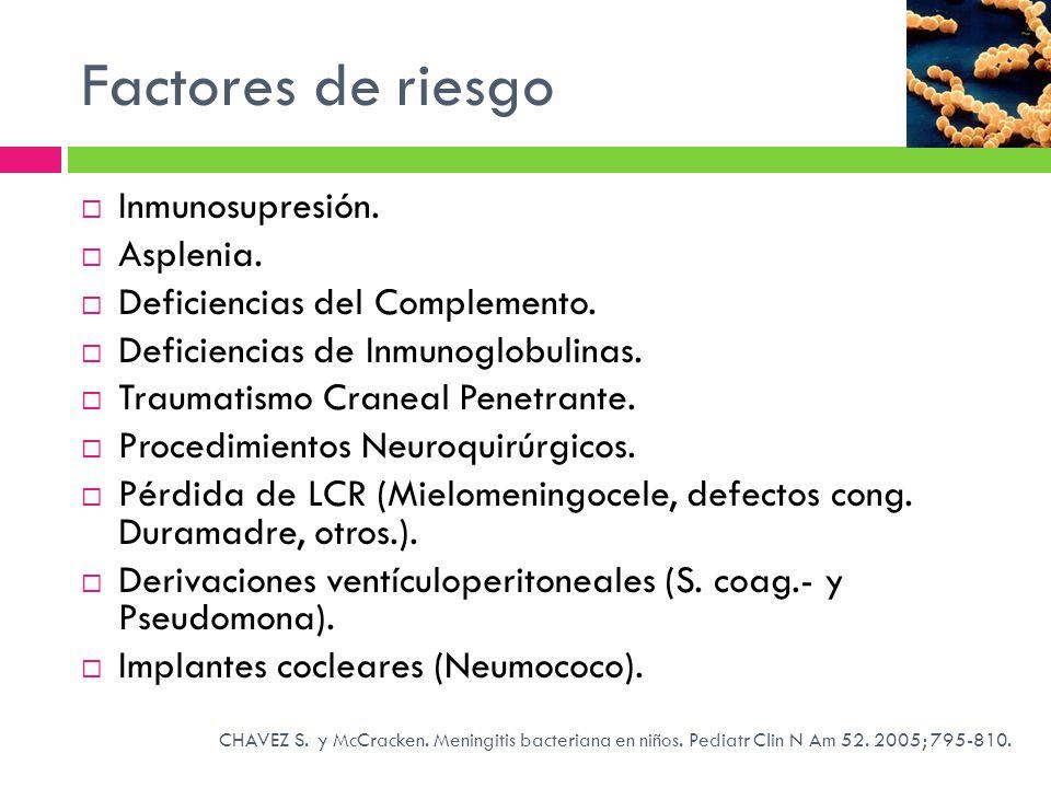 Factores de riesgo Inmunosupresión. Asplenia.