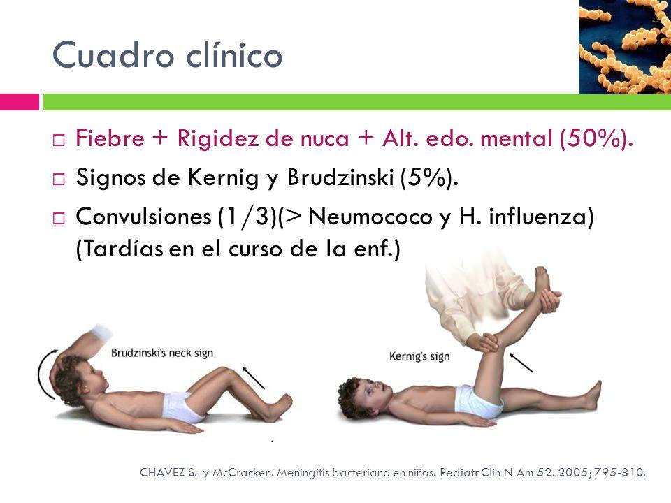 Cuadro clínico Fiebre + Rigidez de nuca + Alt. edo. mental (50%).